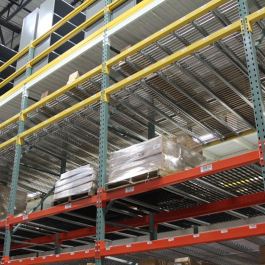 Multi-Level Pallet Flow Racking