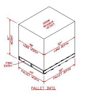 Pallet information is very important to the design of AS/RS because of the tight tolerances of pallet rack and crane operation.