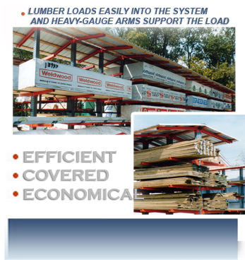 Optional roof system for Lumber Rack