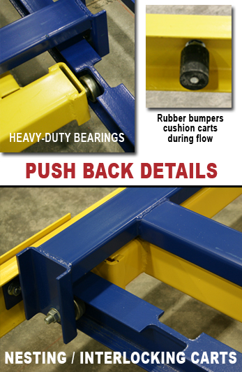 Push Back Rack Carts - Close Up