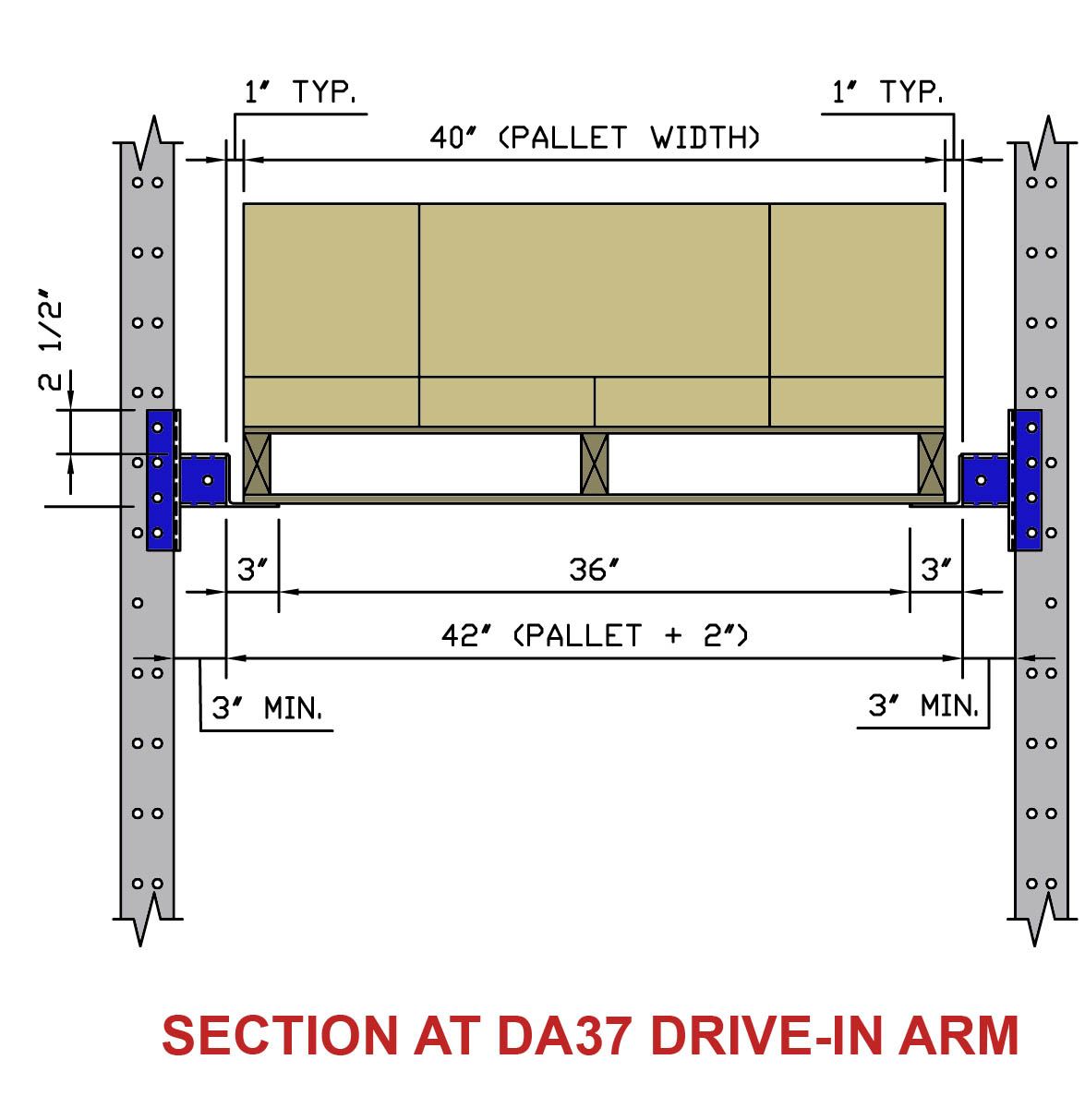 Drive In Rack Data Sheets