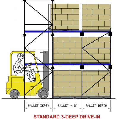 Standard 3 Deep Drive-In Section