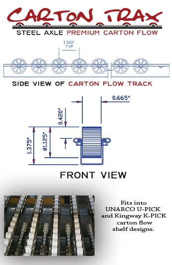 Carton Flow Tracks - Lane Dimensions