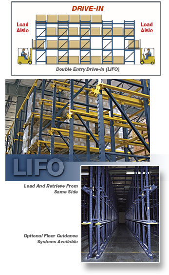 Drive-In Rack loads and retrieves from the same side so the last pallet loaded will be the first pallet removed.