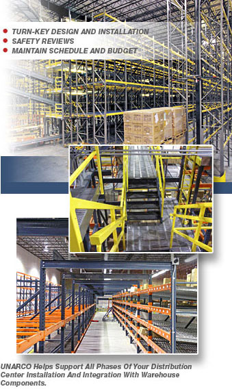 Project Managment for Warehouse Storage Systems
