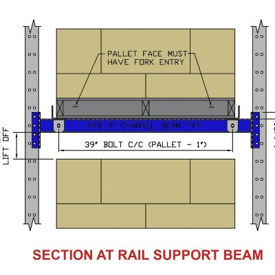 Section at Rail Support Beam