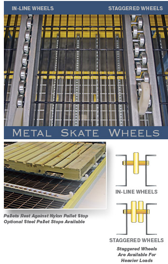 Heavy-Duty Metal Pallet Flow Rack Skate Wheels
