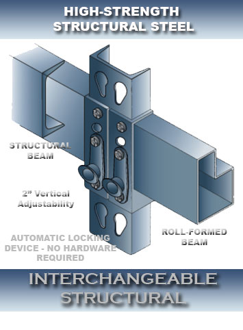Interchangeable Structural Rack Hybrid Design