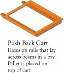 Push Back Rack Cart