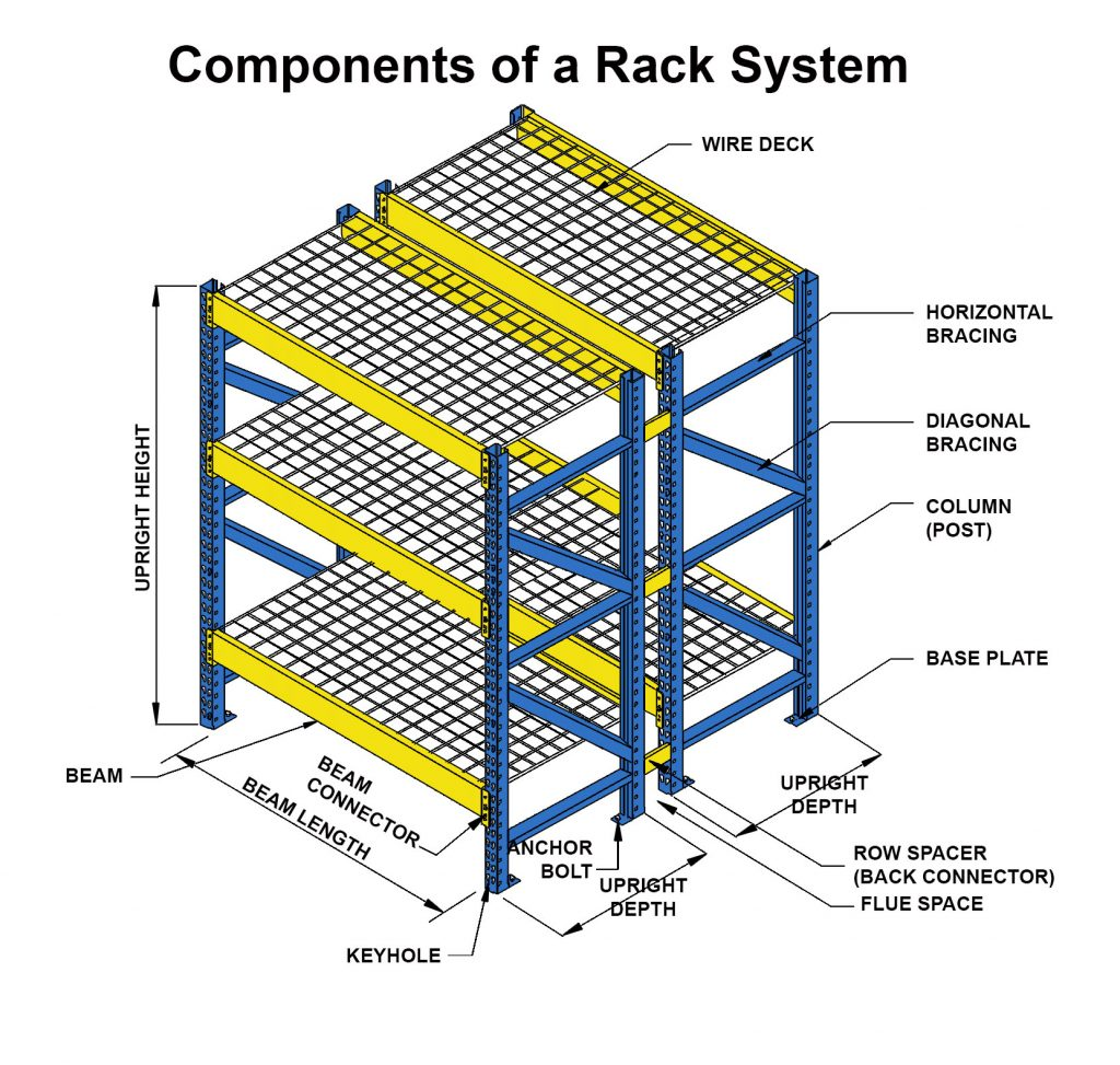 components-of-a-rack-system-web